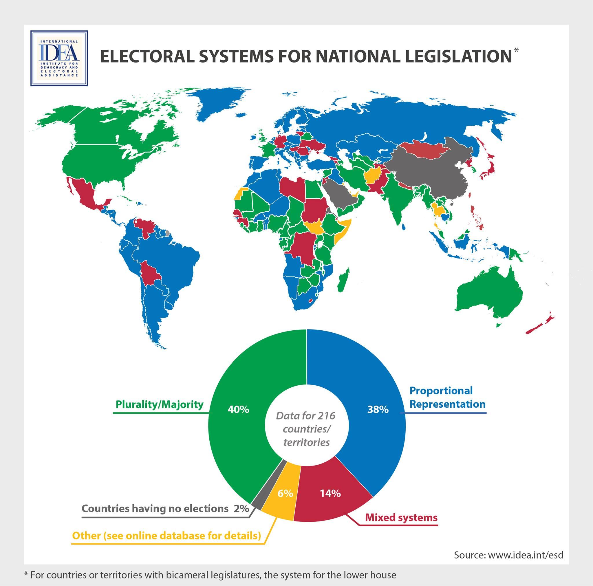 Resultado de imagen de world electoral systems