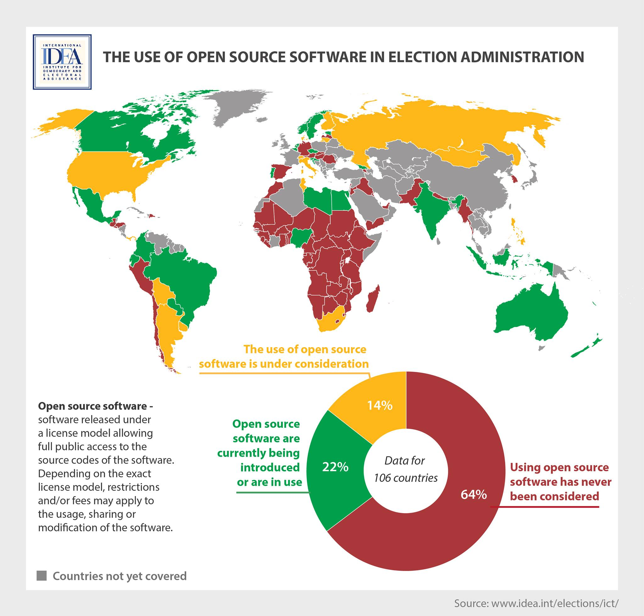 The use of open source software in election administration Open source programs