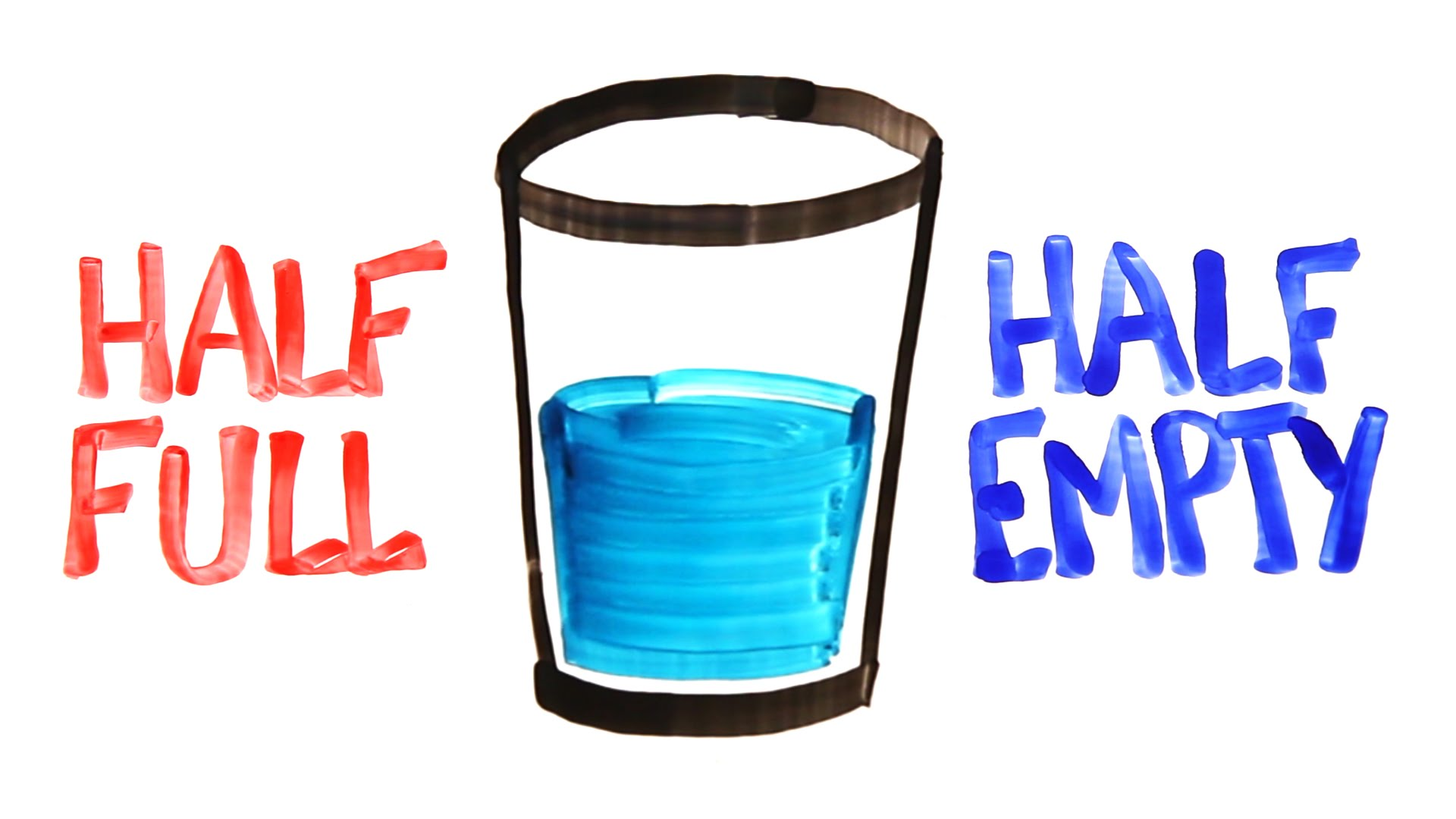 Cup Half Full Quotes: Is The Glass Half Full Or Half Empty
