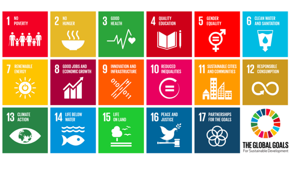 obstacles to achieving sustainable development World have made huge progress in promoting sustainable development and achieving the millennium development goals at the same time, global sustainable development is also faced with serious challenges such as development chapter i overview chapter i overview development sustainable.