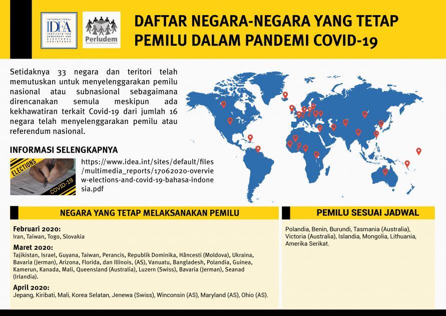 Ikhtisar Global Covid 19 Dampak Terhadap Pemilu Bahasa Indonesia International Idea